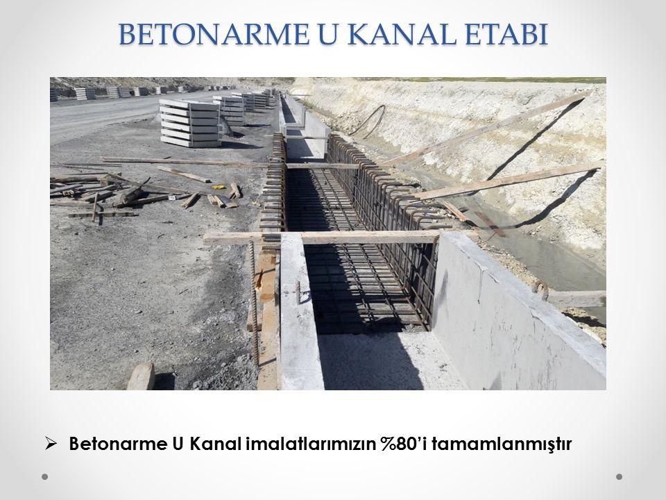 BETONARME U KANAL ETABI