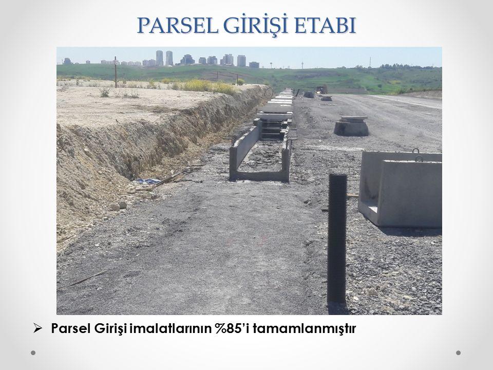 PARSEL GİRİŞİ ETABI Parsel Girişi imalatlarının %85'i tamamlanmıştır