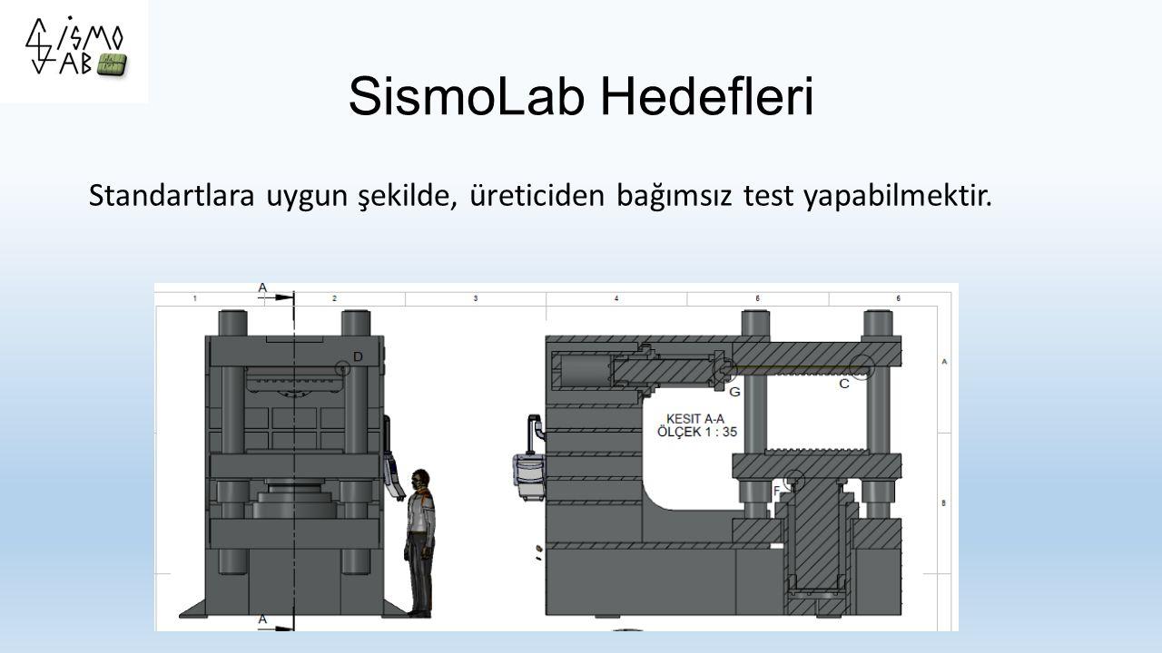 SismoLab Hedefleri Standartlara uygun şekilde, üreticiden bağımsız test yapabilmektir.