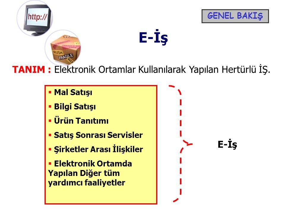 E-İş TANIM : Elektronik Ortamlar Kullanılarak Yapılan Hertürlü İŞ.