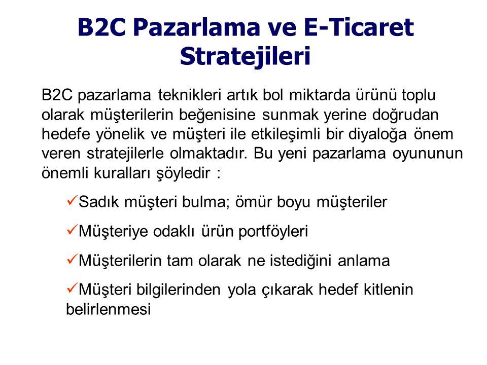 B2C Pazarlama ve E-Ticaret Stratejileri