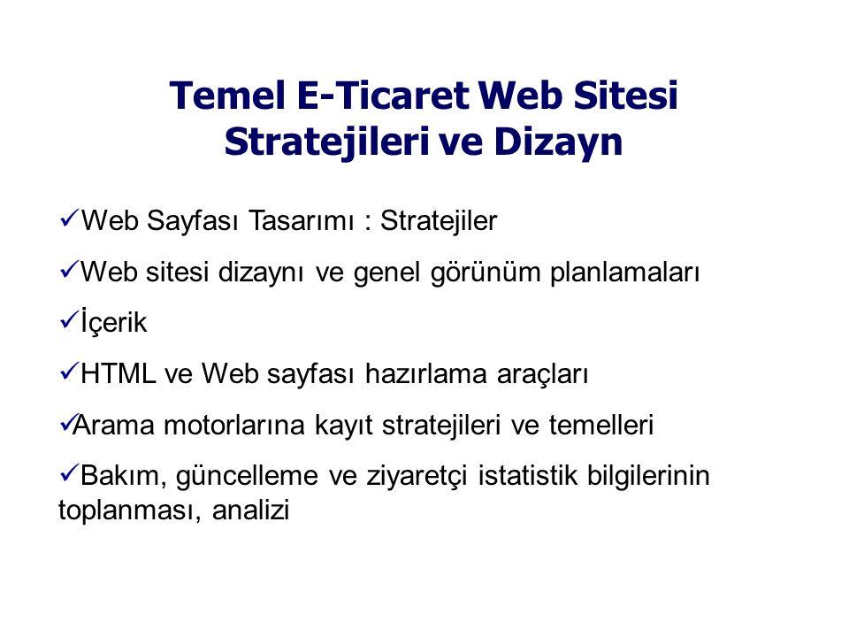 Temel E-Ticaret Web Sitesi Stratejileri ve Dizayn
