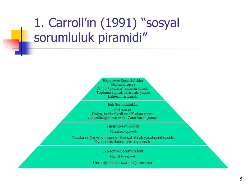 1. Carroll'ın (1991) sosyal sorumluluk piramidi