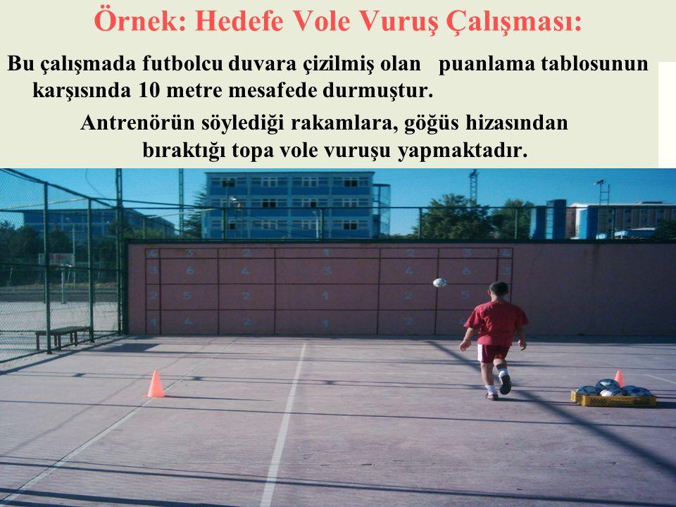 Örnek: Hedefe Vole Vuruş Çalışması: