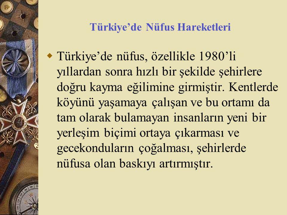 Türkiye'de Nüfus Hareketleri