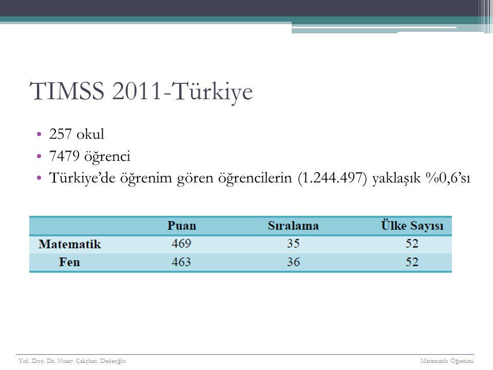 TIMSS 2011-Türkiye 257 okul 7479 öğrenci