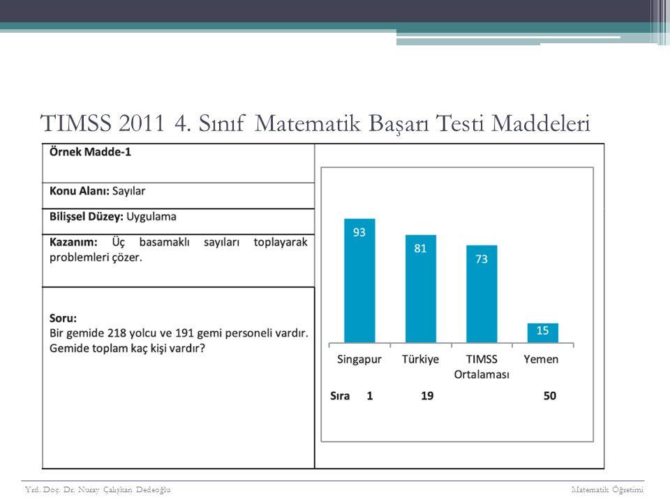 TIMSS 2011 4. Sınıf Matematik Başarı Testi Maddeleri