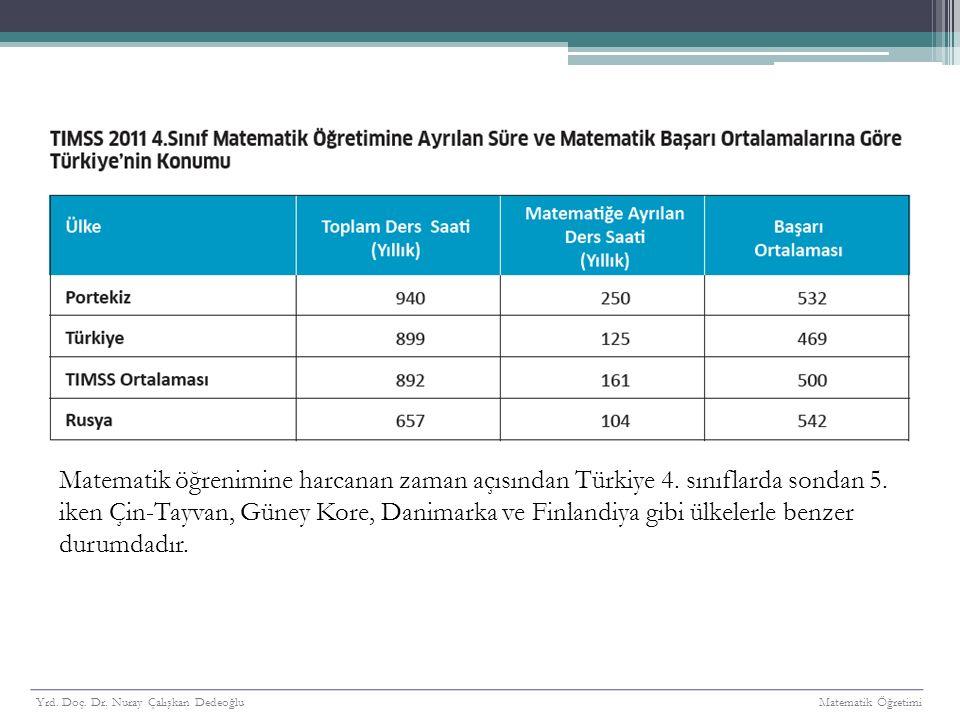 Matematik öğrenimine harcanan zaman açısından Türkiye 4