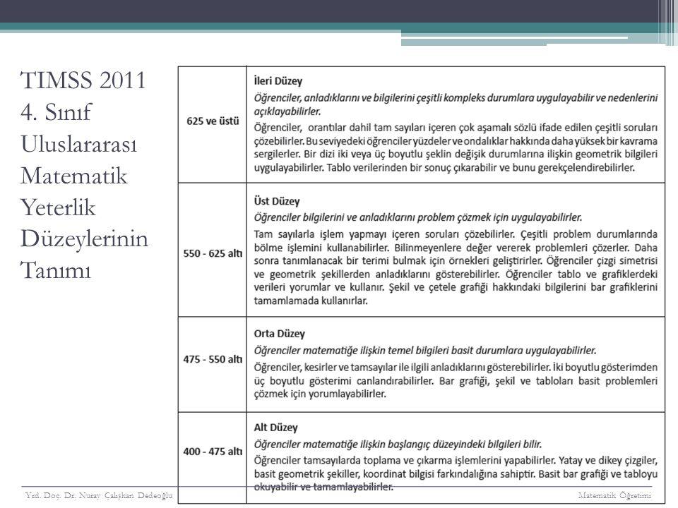 TIMSS 2011 4. Sınıf Uluslararası Matematik Yeterlik Düzeylerinin Tanımı