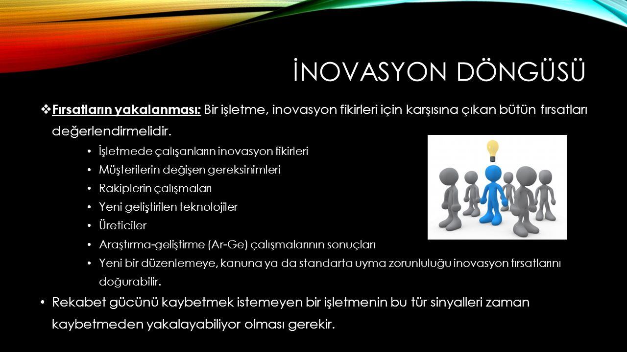 İnovasyon Döngüsü Fırsatların yakalanması: Bir işletme, inovasyon fikirleri için karşısına çıkan bütün fırsatları değerlendirmelidir.