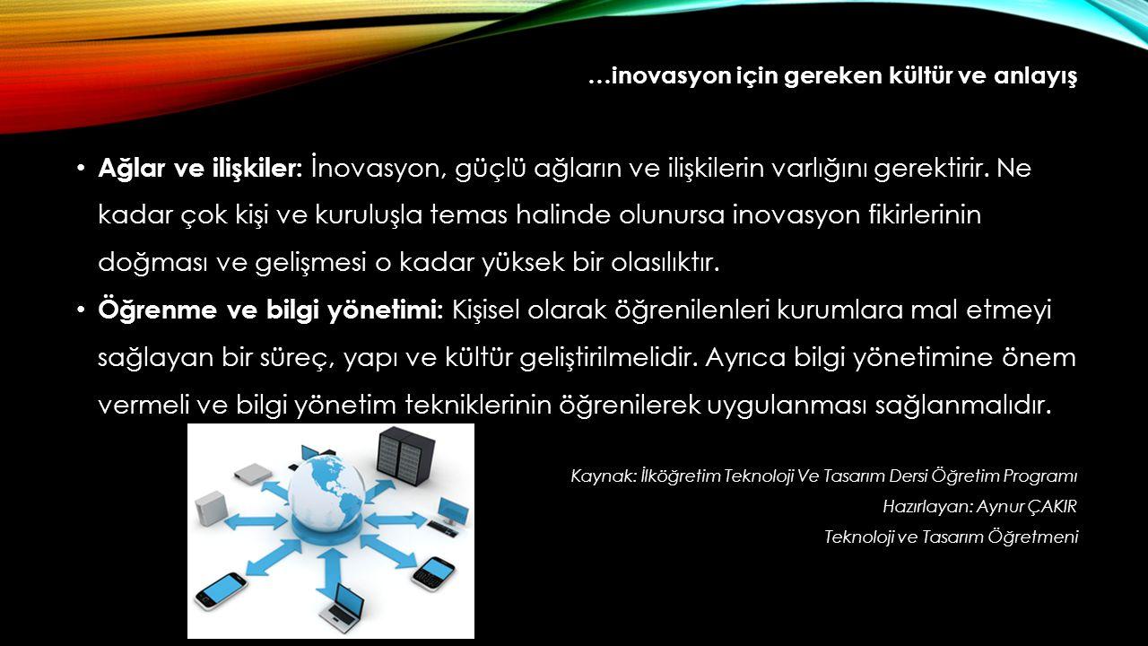 …inovasyon için gereken kültür ve anlayış