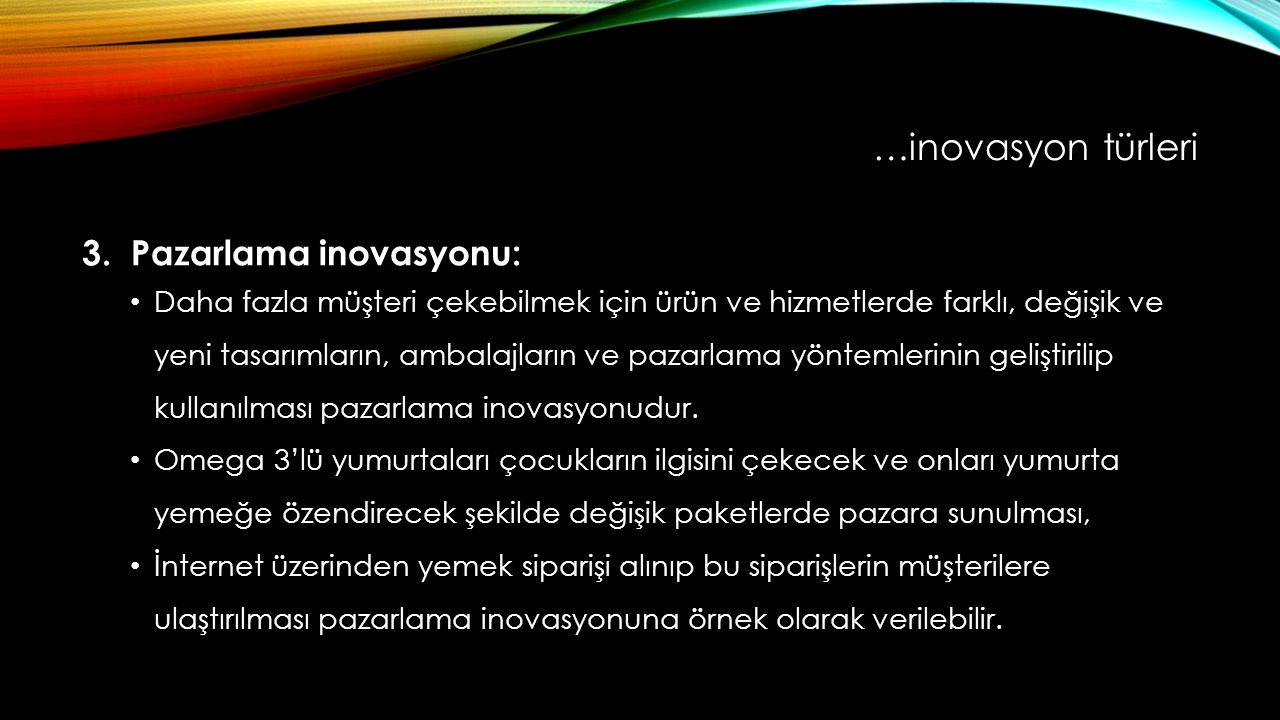 …inovasyon türleri 3. Pazarlama inovasyonu: