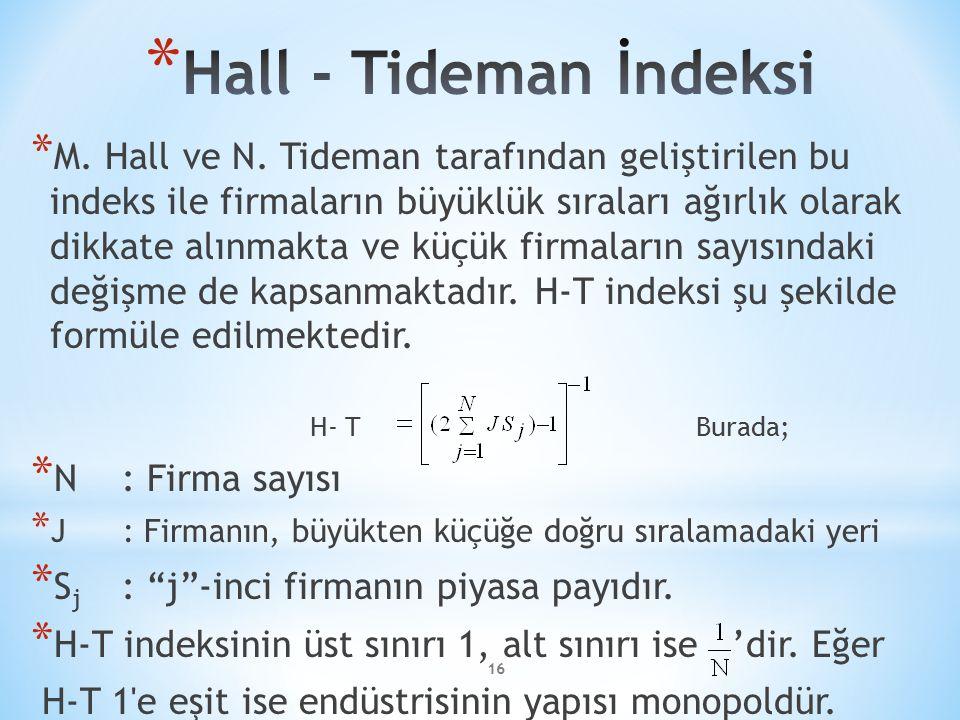 Hall - Tideman İndeksi