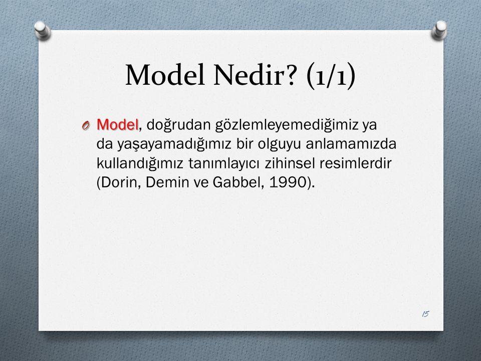 Model Nedir (1/1)