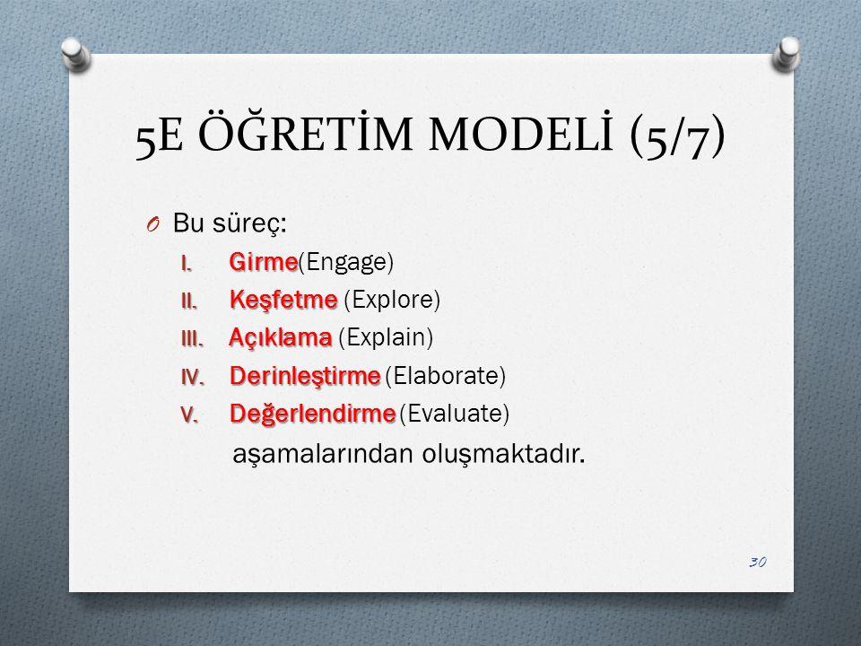 5E ÖĞRETİM MODELİ (5/7) Bu süreç: aşamalarından oluşmaktadır.