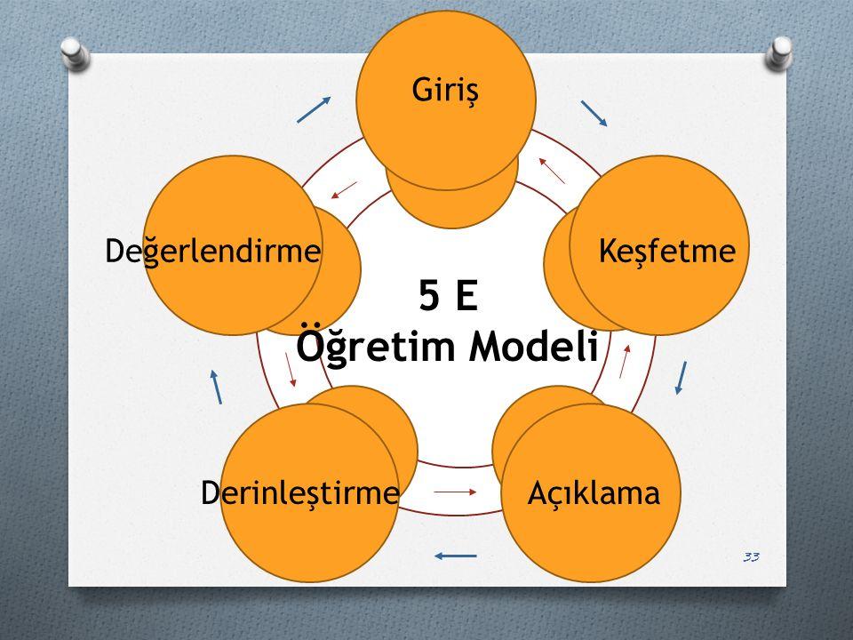 Giriş Değerlendirme Keşfetme 5 E Öğretim Modeli Derinleştirme Açıklama