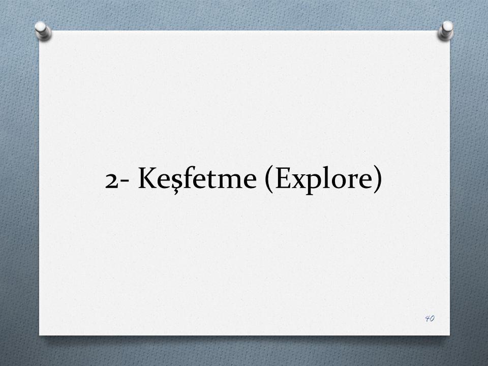 2- Keşfetme (Explore)