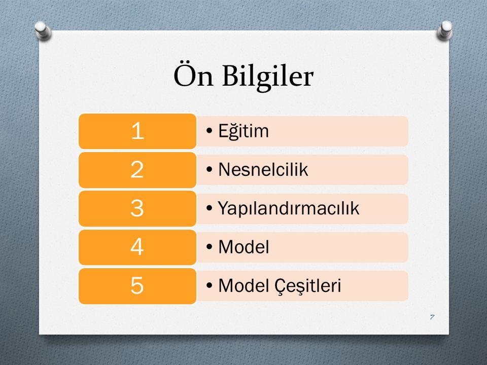 Ön Bilgiler 1 2 3 4 5 Eğitim Nesnelcilik Yapılandırmacılık Model