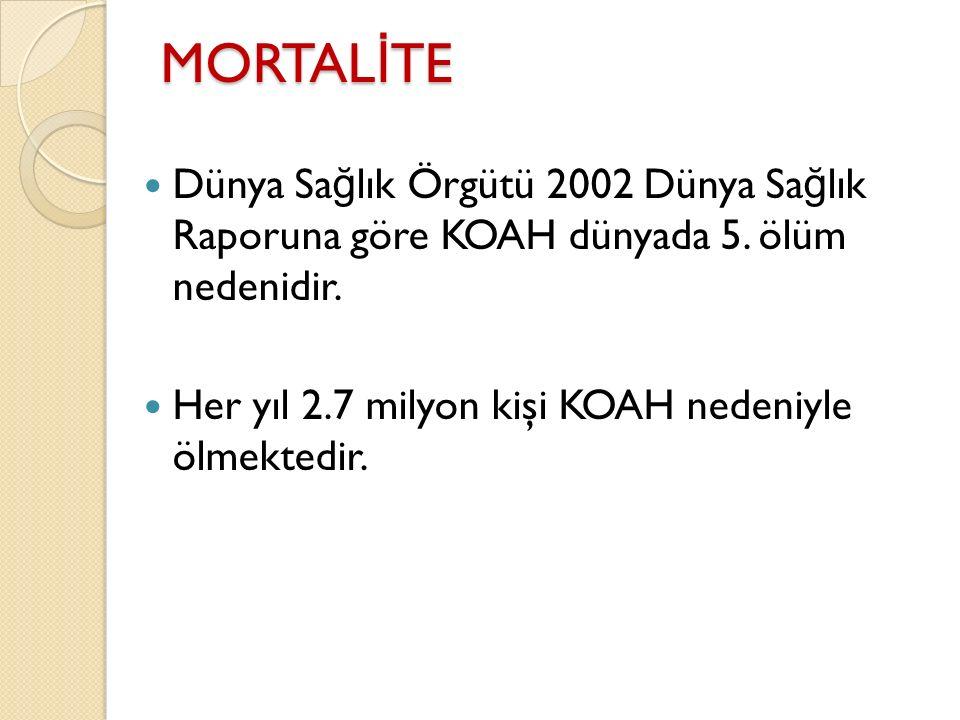 MORTALİTE Dünya Sağlık Örgütü 2002 Dünya Sağlık Raporuna göre KOAH dünyada 5.