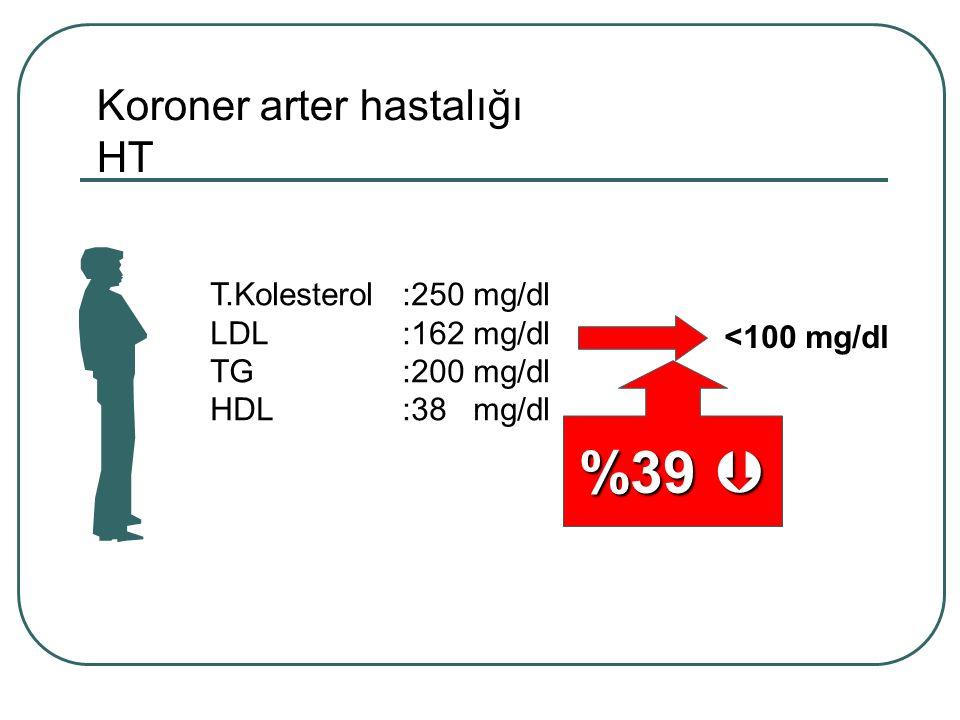 %39  Koroner arter hastalığı HT T.Kolesterol :250 mg/dl