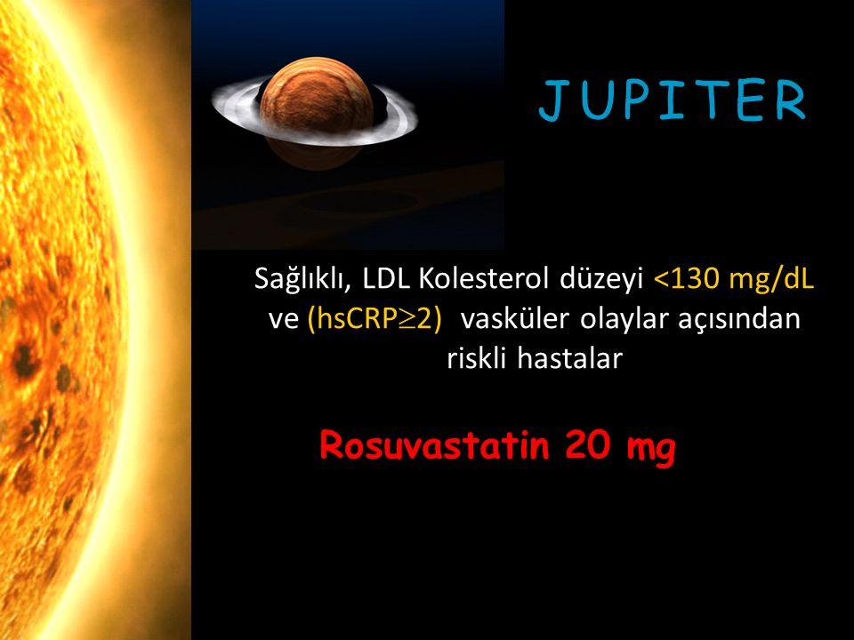JUPITER Rosuvastatin 20 mg