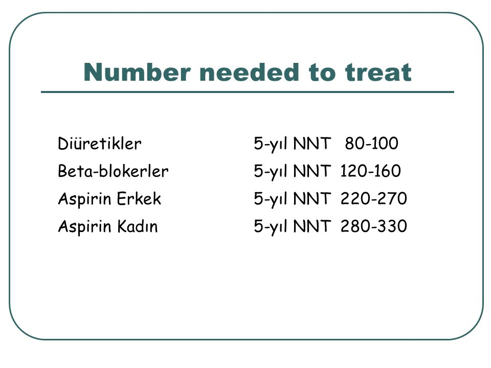 Number needed to treat Diüretikler 5-yıl NNT 80-100