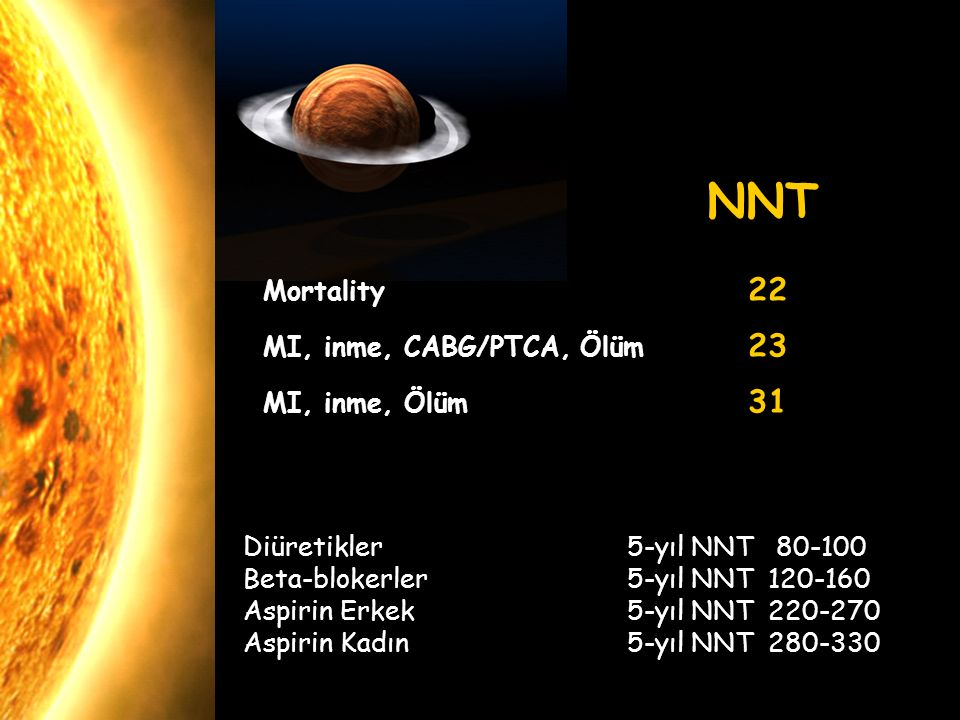 NNT Mortality 22 MI, inme, CABG/PTCA, Ölüm 23 MI, inme, Ölüm 31