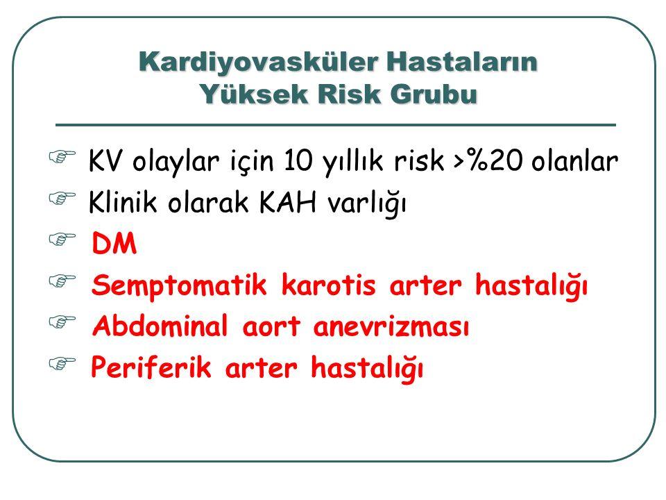 Kardiyovasküler Hastaların Yüksek Risk Grubu