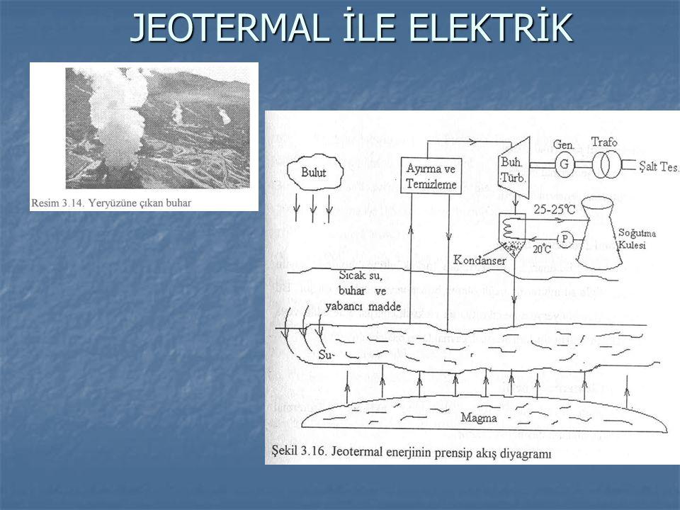 JEOTERMAL İLE ELEKTRİK