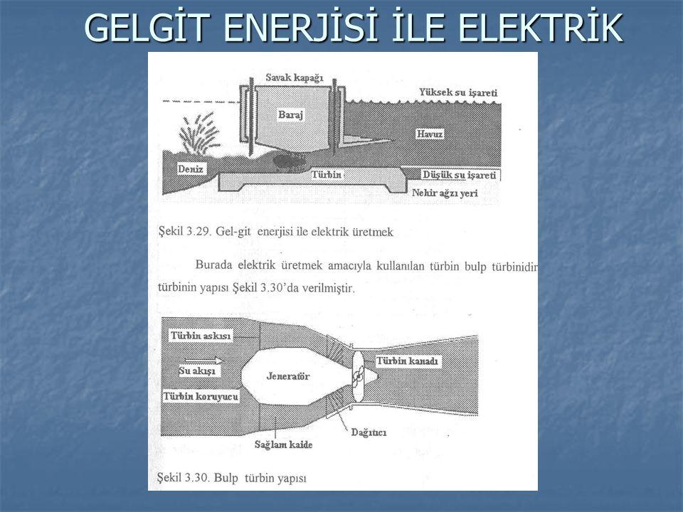 GELGİT ENERJİSİ İLE ELEKTRİK