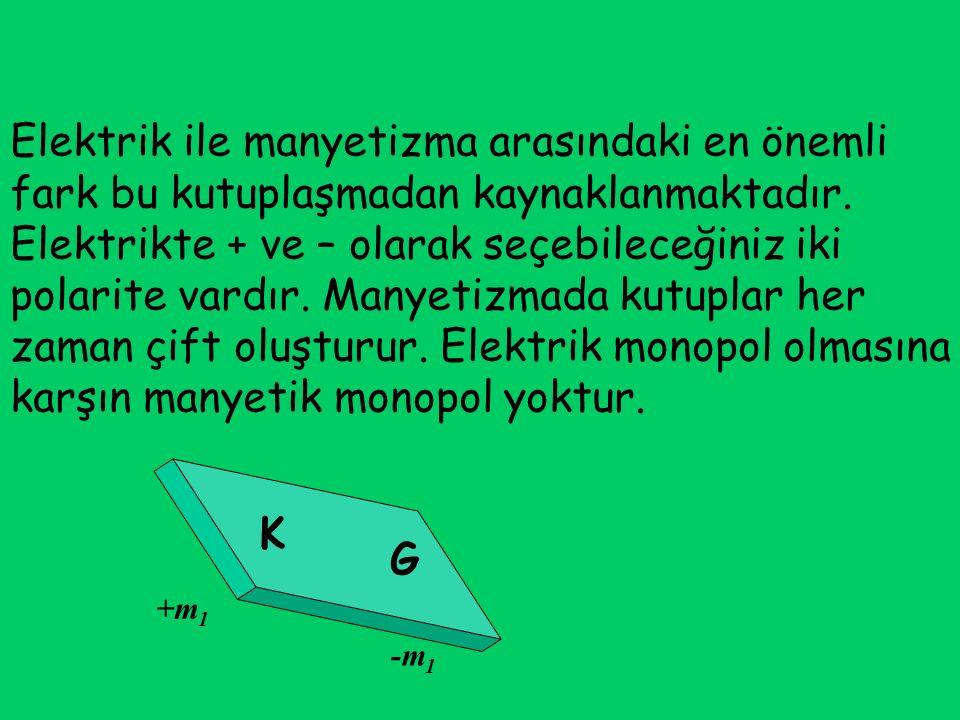 Elektrik ile manyetizma arasındaki en önemli fark bu kutuplaşmadan kaynaklanmaktadır. Elektrikte + ve – olarak seçebileceğiniz iki polarite vardır. Manyetizmada kutuplar her zaman çift oluşturur. Elektrik monopol olmasına karşın manyetik monopol yoktur.