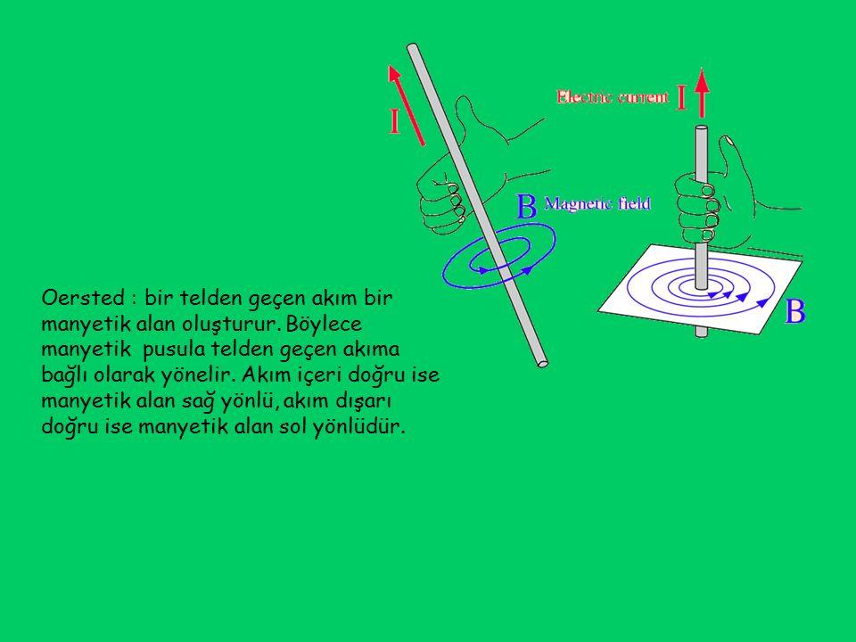 Oersted : bir telden geçen akım bir manyetik alan oluşturur