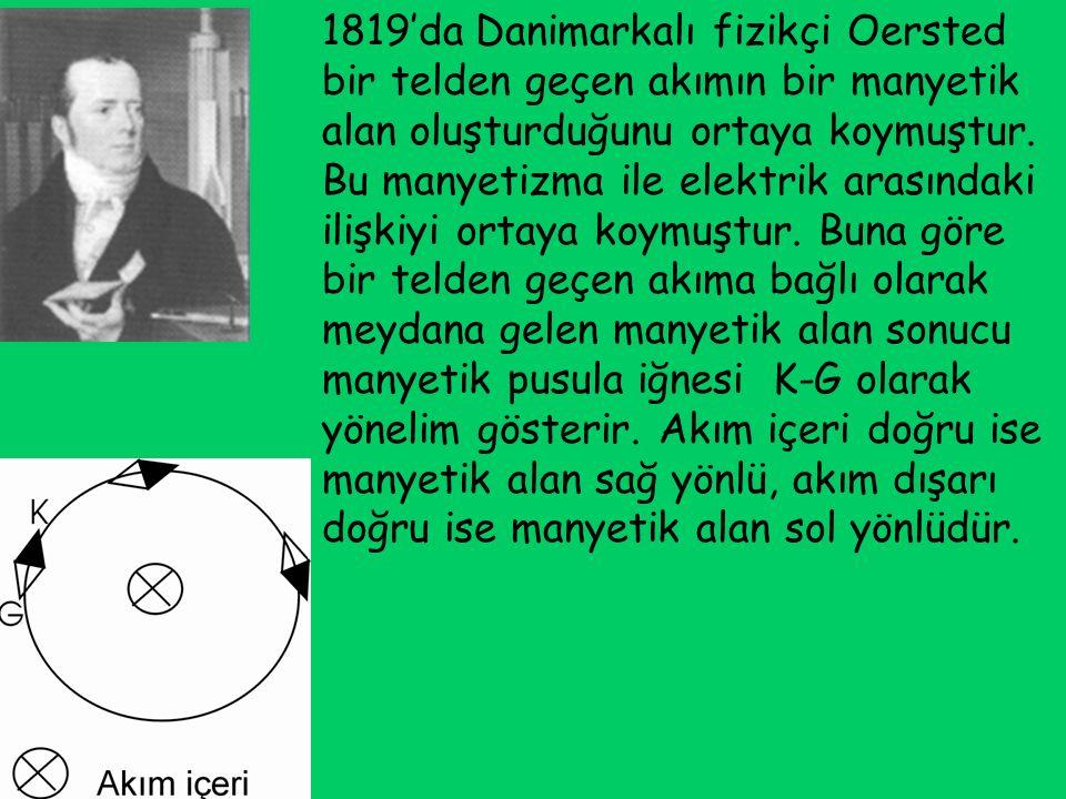1819'da Danimarkalı fizikçi Oersted bir telden geçen akımın bir manyetik alan oluşturduğunu ortaya koymuştur.