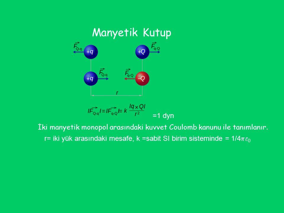 Manyetik Kutup =1 dyn. İki manyetik monopol arasındaki kuvvet Coulomb kanunu ile tanımlanır.