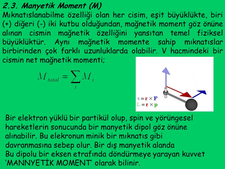 2.3. Manyetik Moment (M)