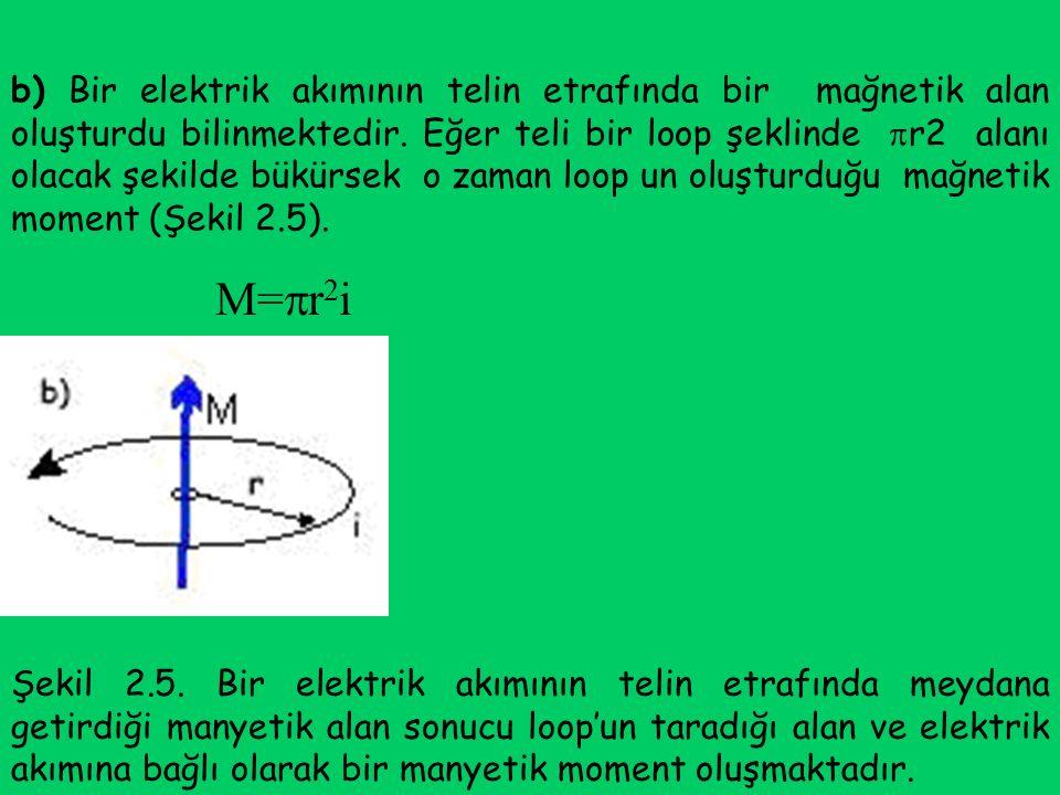 b) Bir elektrik akımının telin etrafında bir mağnetik alan oluşturdu bilinmektedir. Eğer teli bir loop şeklinde r2 alanı olacak şekilde bükürsek o zaman loop un oluşturduğu mağnetik moment (Şekil 2.5).
