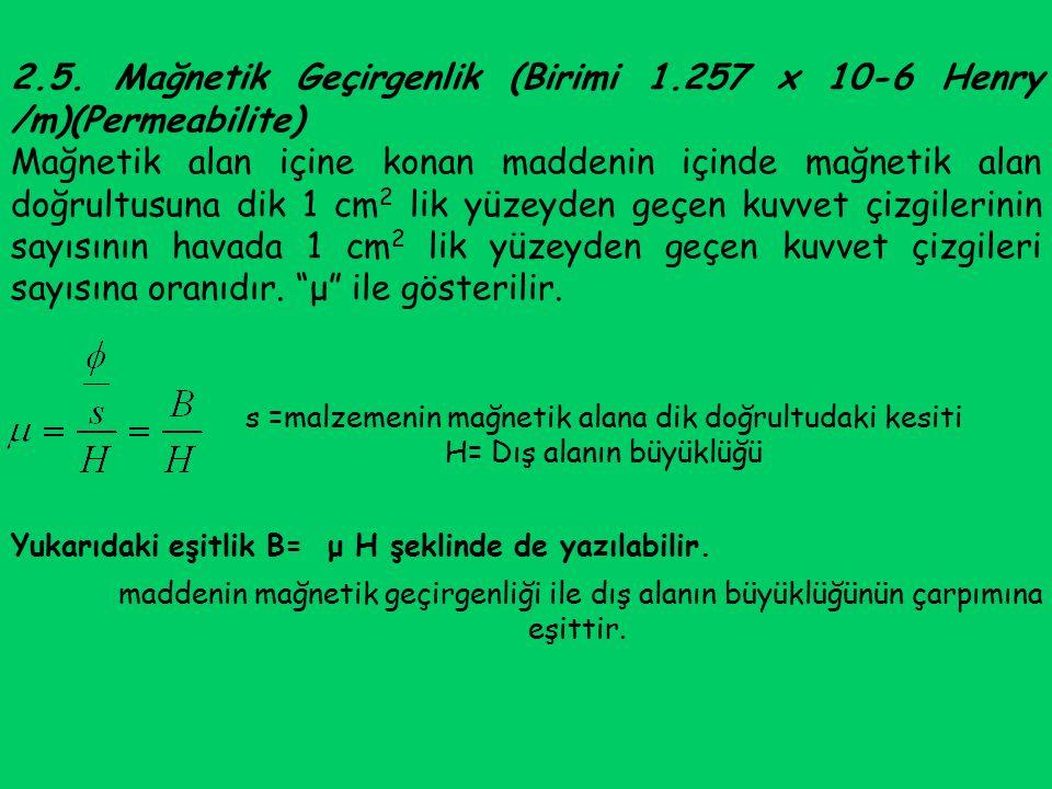 2.5. Mağnetik Geçirgenlik (Birimi 1.257 x 10-6 Henry /m)(Permeabilite)