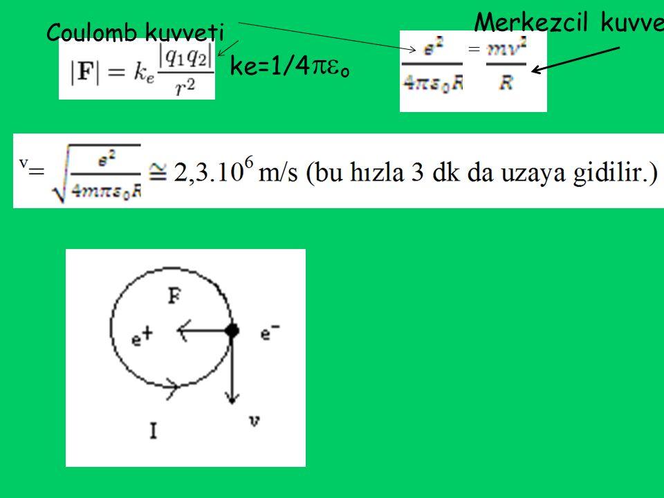 Merkezcil kuvvet Coulomb kuvveti ke=1/4 pe o
