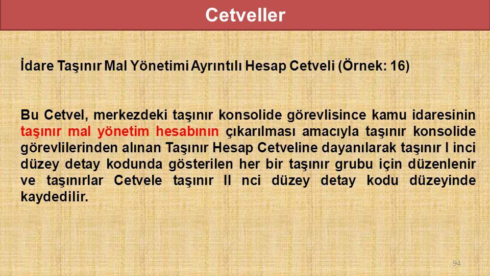 Cetveller İdare Taşınır Mal Yönetimi Ayrıntılı Hesap Cetveli (Örnek: 16)
