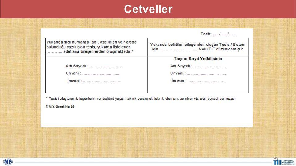Cetveller