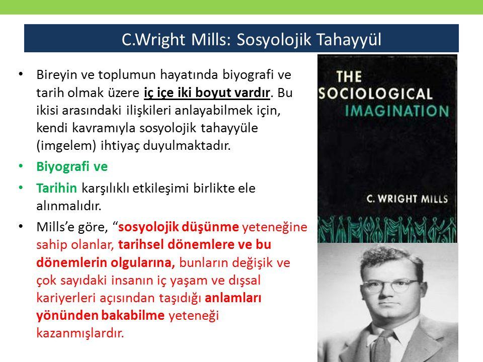 C.Wright Mills: Sosyolojik Tahayyül
