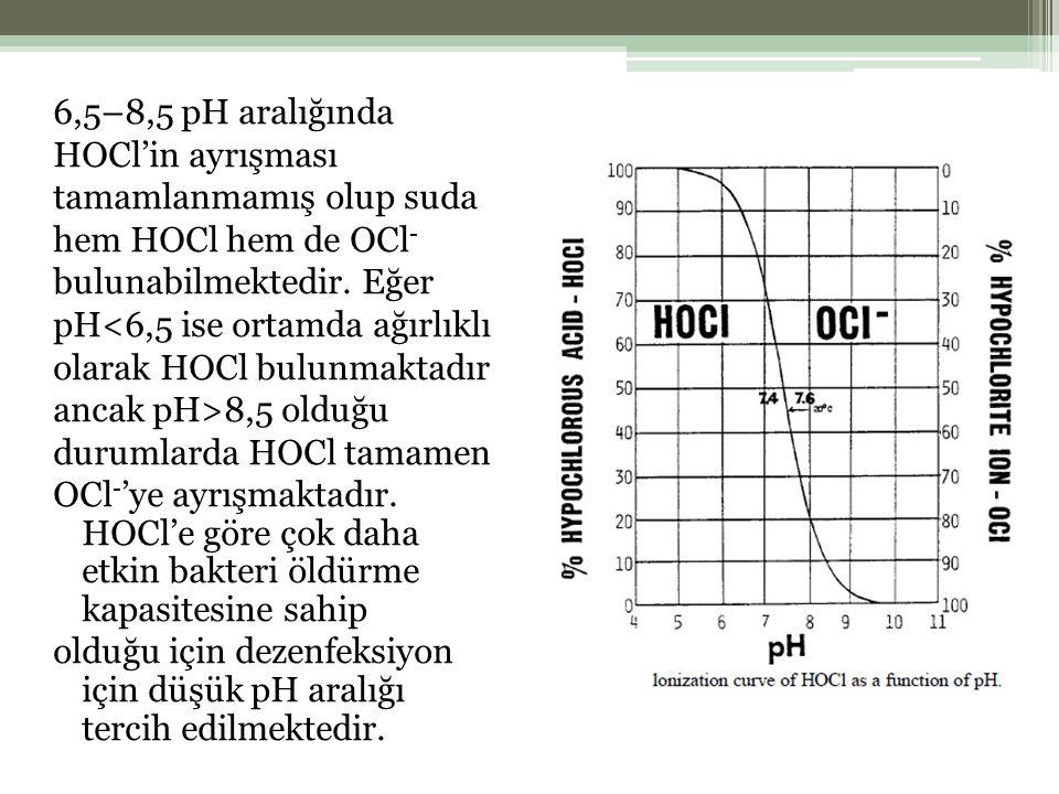 6,5–8,5 pH aralığında HOCl'in ayrışması. tamamlanmamış olup suda. hem HOCl hem de OCl- bulunabilmektedir. Eğer.