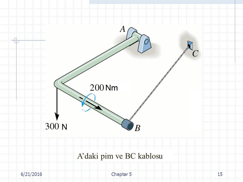 A'daki pim ve BC kablosu