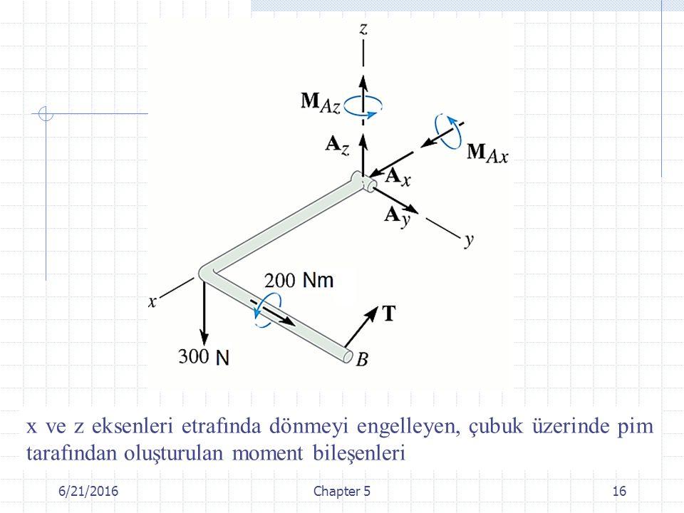x ve z eksenleri etrafında dönmeyi engelleyen, çubuk üzerinde pim tarafından oluşturulan moment bileşenleri