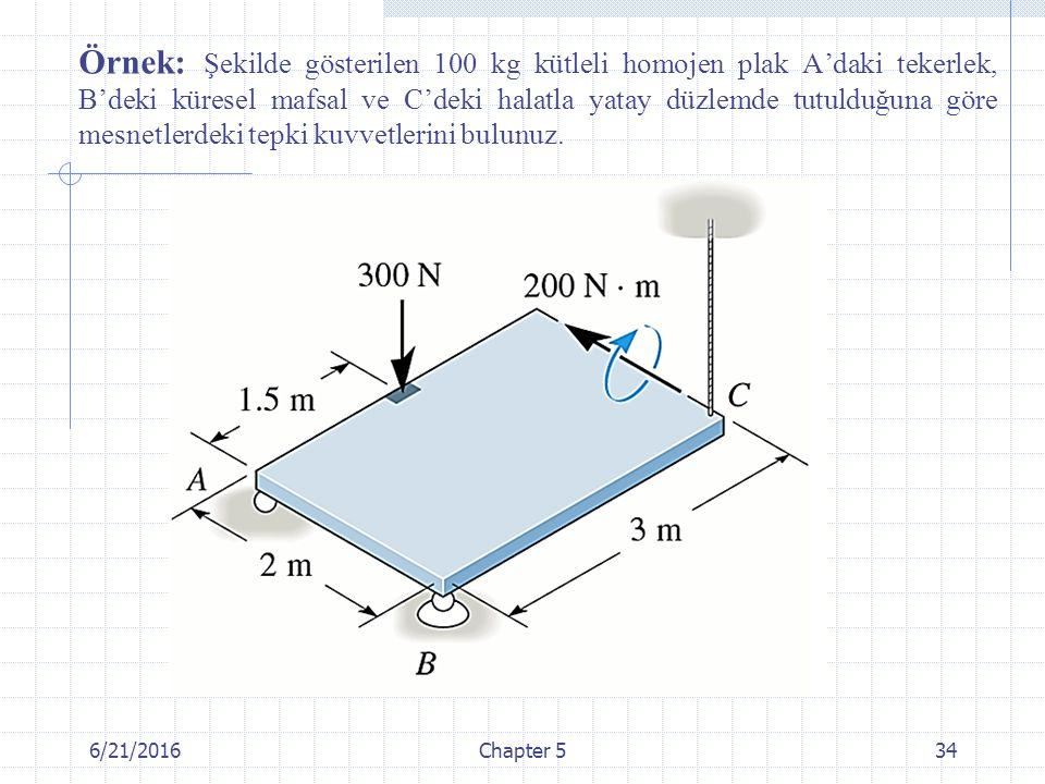 Örnek: Şekilde gösterilen 100 kg kütleli homojen plak A'daki tekerlek, B'deki küresel mafsal ve C'deki halatla yatay düzlemde tutulduğuna göre mesnetlerdeki tepki kuvvetlerini bulunuz.