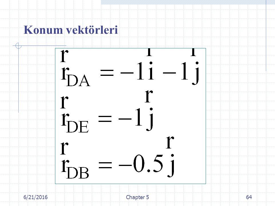 Konum vektörleri 4/28/2017 Chapter 5