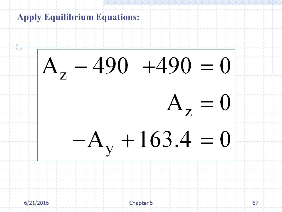 Apply Equilibrium Equations: