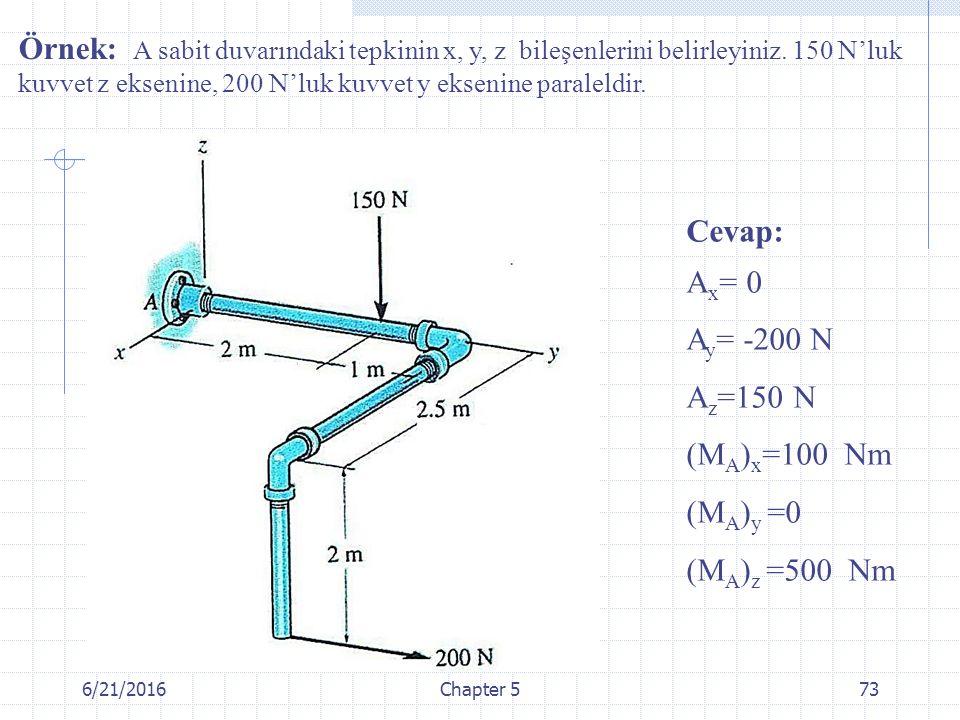 Örnek: A sabit duvarındaki tepkinin x, y, z bileşenlerini belirleyiniz