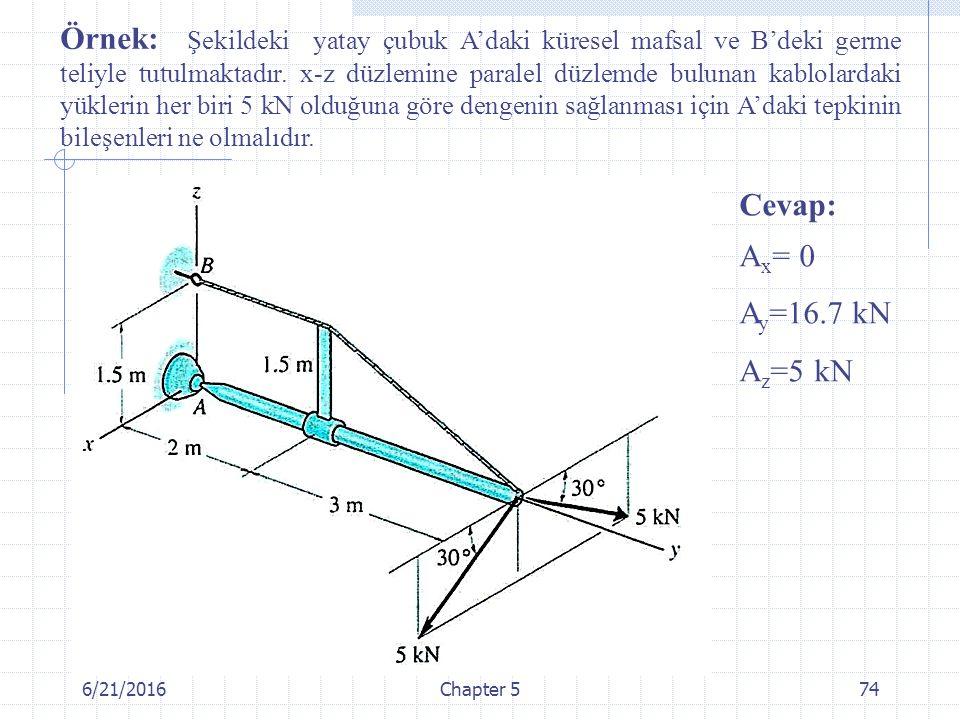 Örnek: Şekildeki yatay çubuk A'daki küresel mafsal ve B'deki germe teliyle tutulmaktadır. x-z düzlemine paralel düzlemde bulunan kablolardaki yüklerin her biri 5 kN olduğuna göre dengenin sağlanması için A'daki tepkinin bileşenleri ne olmalıdır.
