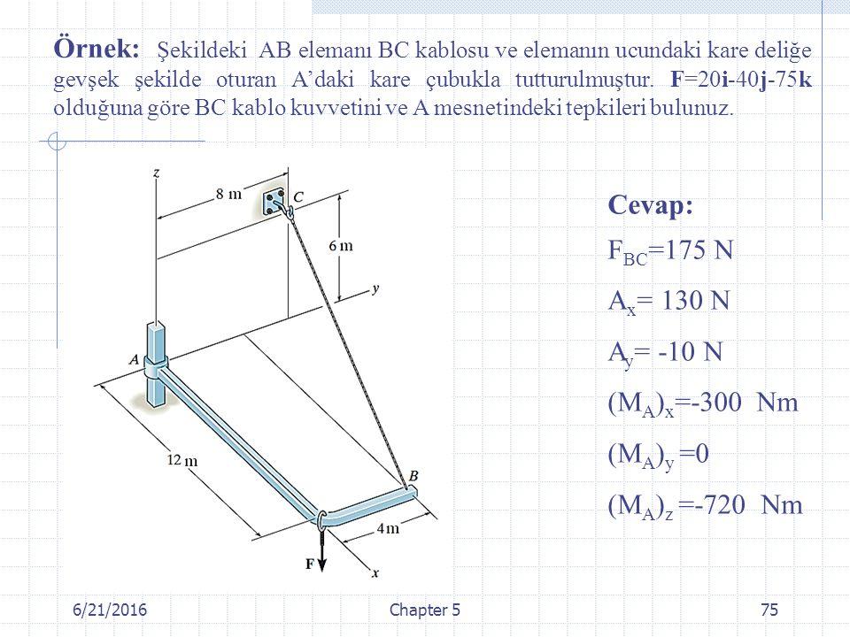 Örnek: Şekildeki AB elemanı BC kablosu ve elemanın ucundaki kare deliğe gevşek şekilde oturan A'daki kare çubukla tutturulmuştur. F=20i-40j-75k olduğuna göre BC kablo kuvvetini ve A mesnetindeki tepkileri bulunuz.